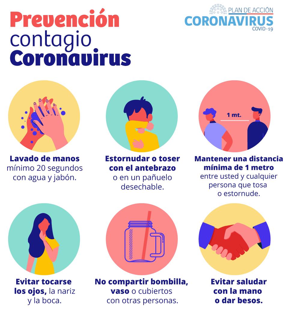 Prevención COVID19